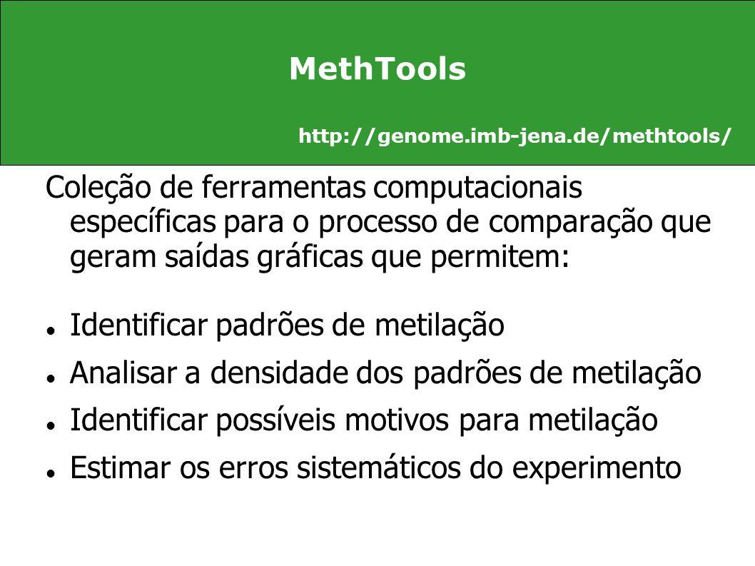 Identificar padrões de metilação
