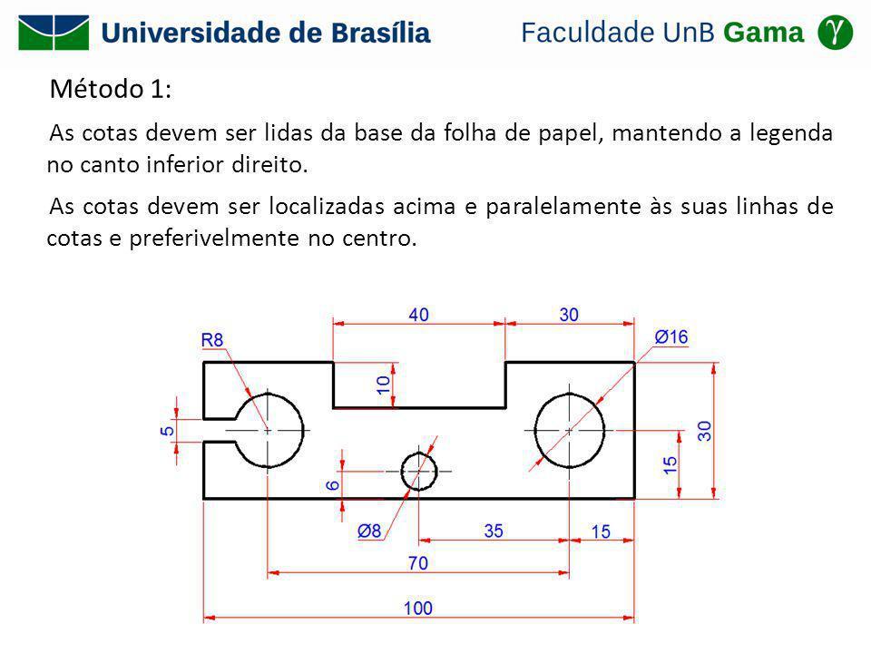 Método 1: As cotas devem ser lidas da base da folha de papel, mantendo a legenda no canto inferior direito.