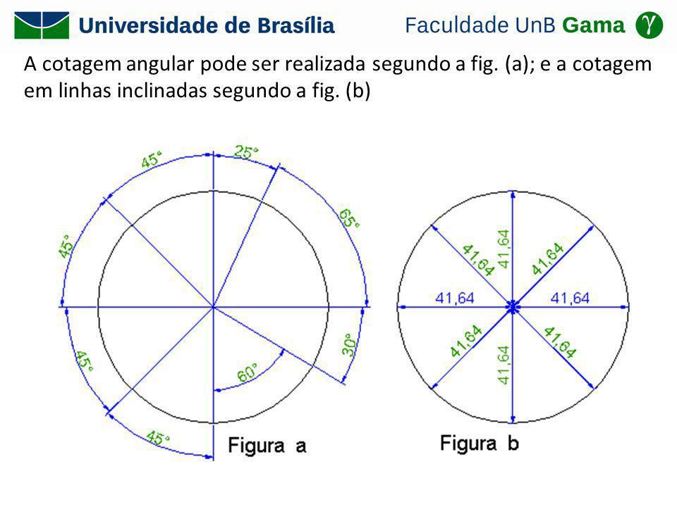 A cotagem angular pode ser realizada segundo a fig