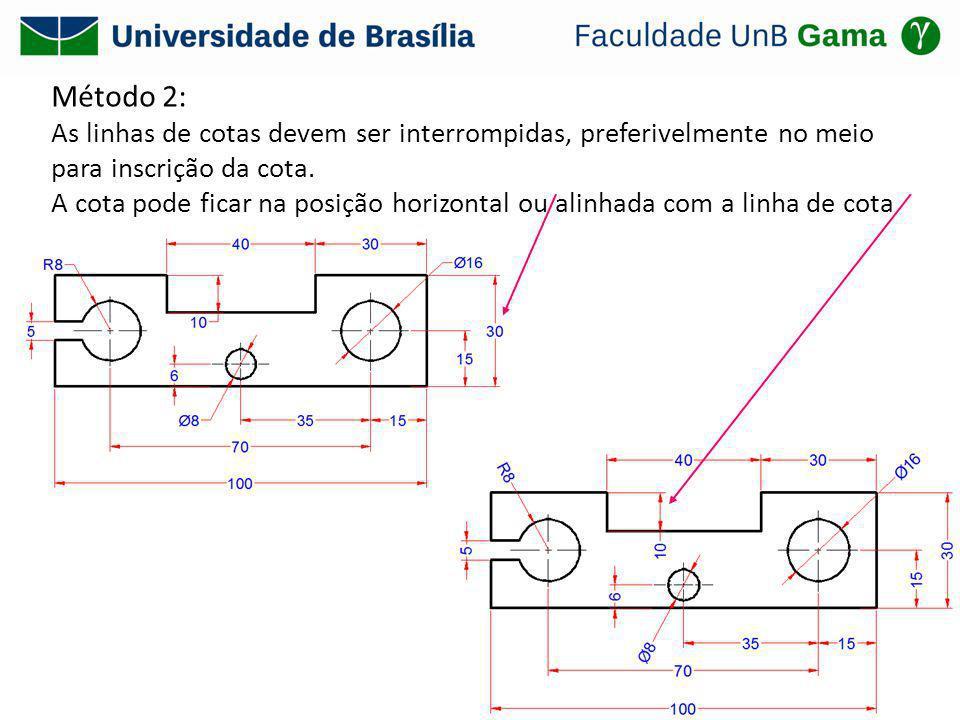 Método 2: As linhas de cotas devem ser interrompidas, preferivelmente no meio para inscrição da cota.