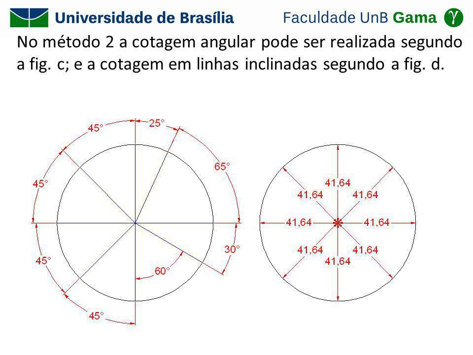 No método 2 a cotagem angular pode ser realizada segundo a fig