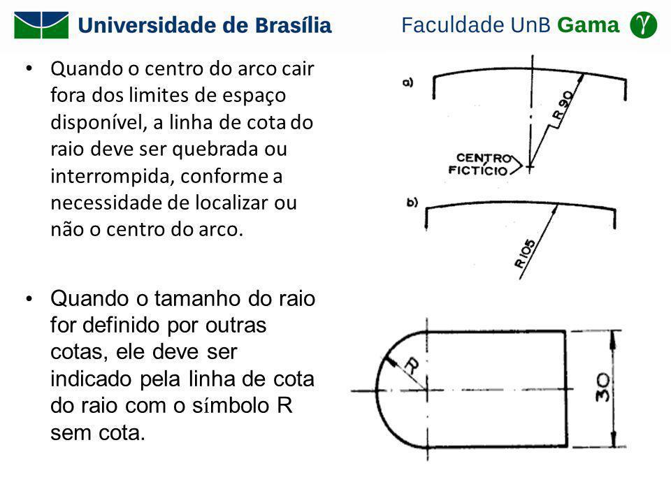 Quando o centro do arco cair fora dos limites de espaço disponível, a linha de cota do raio deve ser quebrada ou interrompida, conforme a necessidade de localizar ou não o centro do arco.