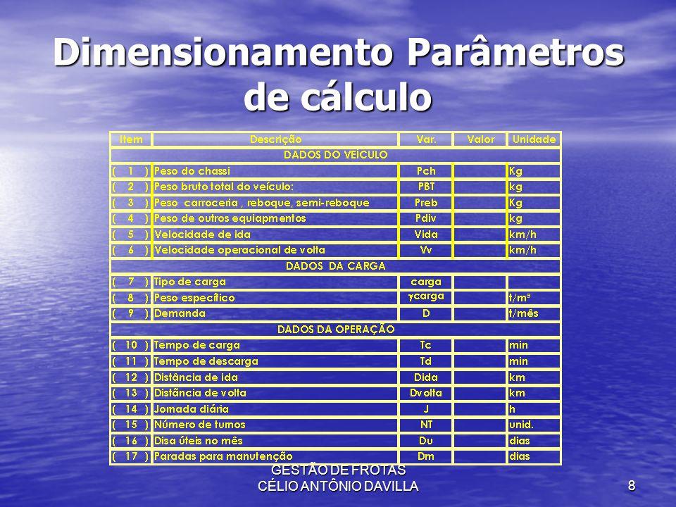 Dimensionamento Parâmetros de cálculo
