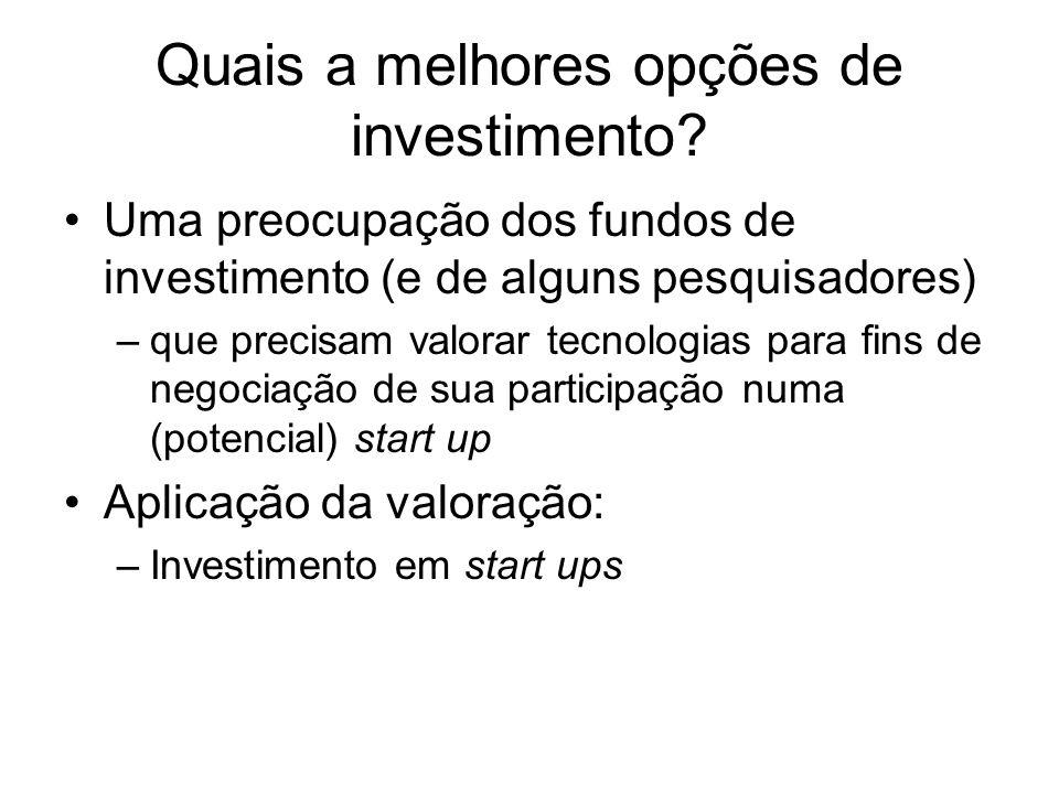 Quais a melhores opções de investimento