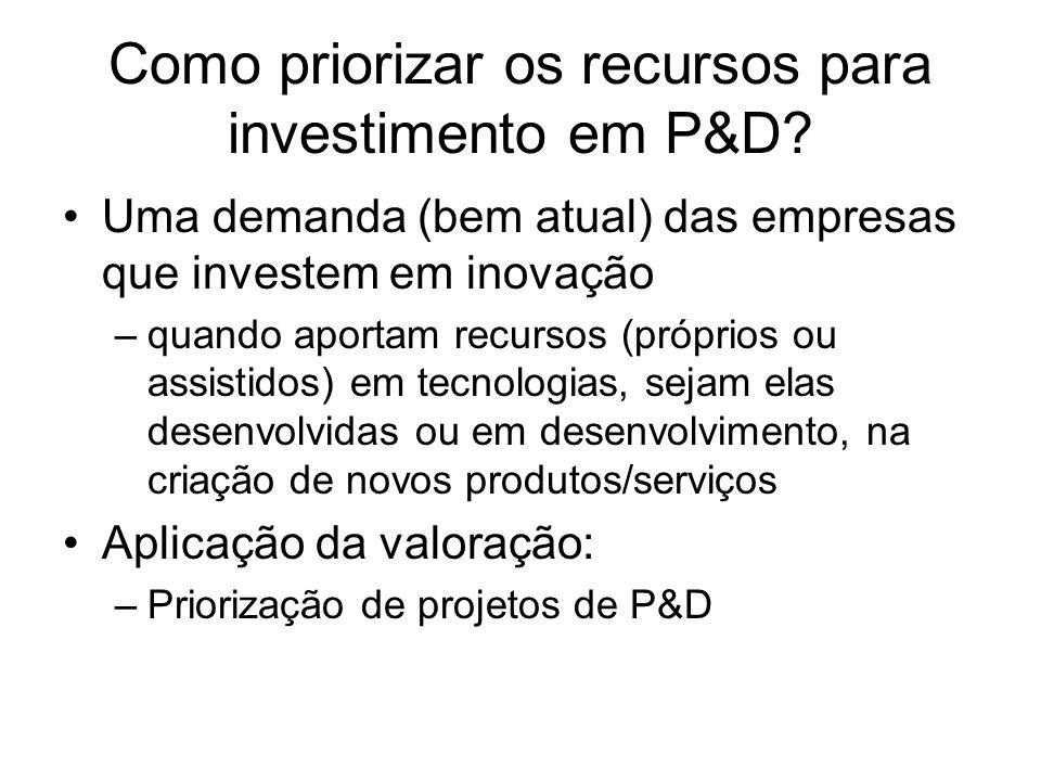 Como priorizar os recursos para investimento em P&D