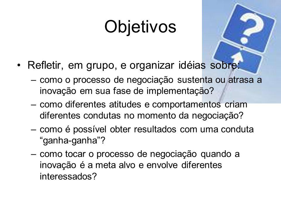 Objetivos Refletir, em grupo, e organizar idéias sobre: