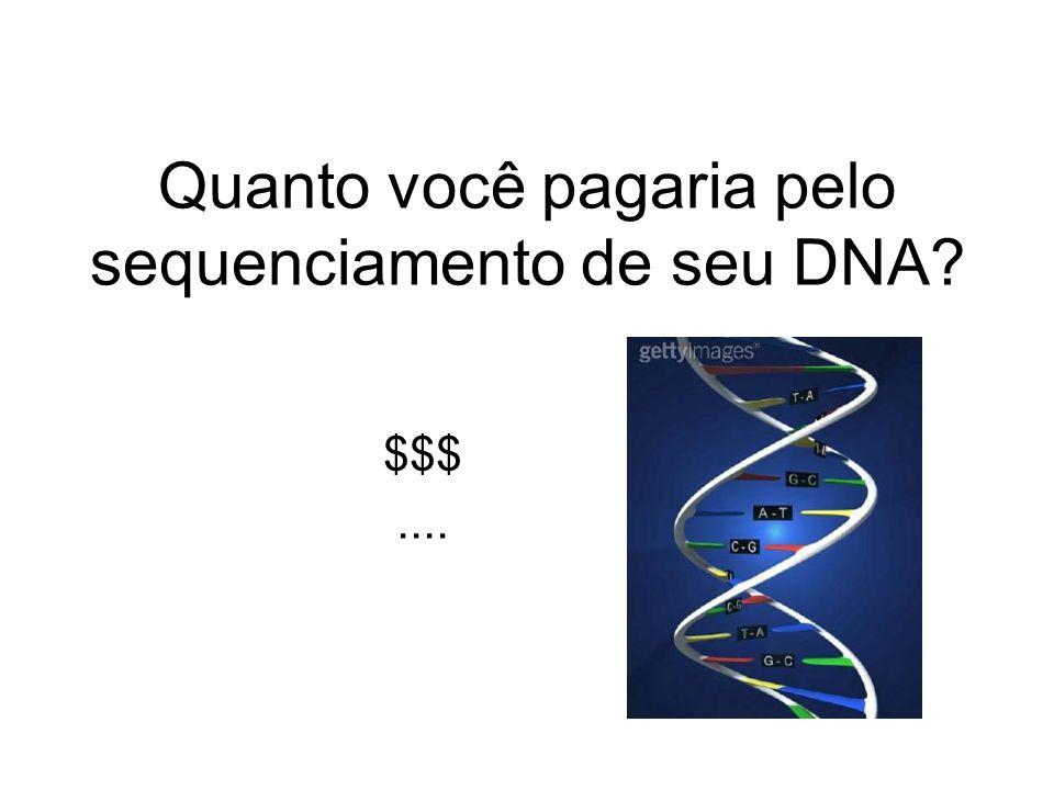 Quanto você pagaria pelo sequenciamento de seu DNA