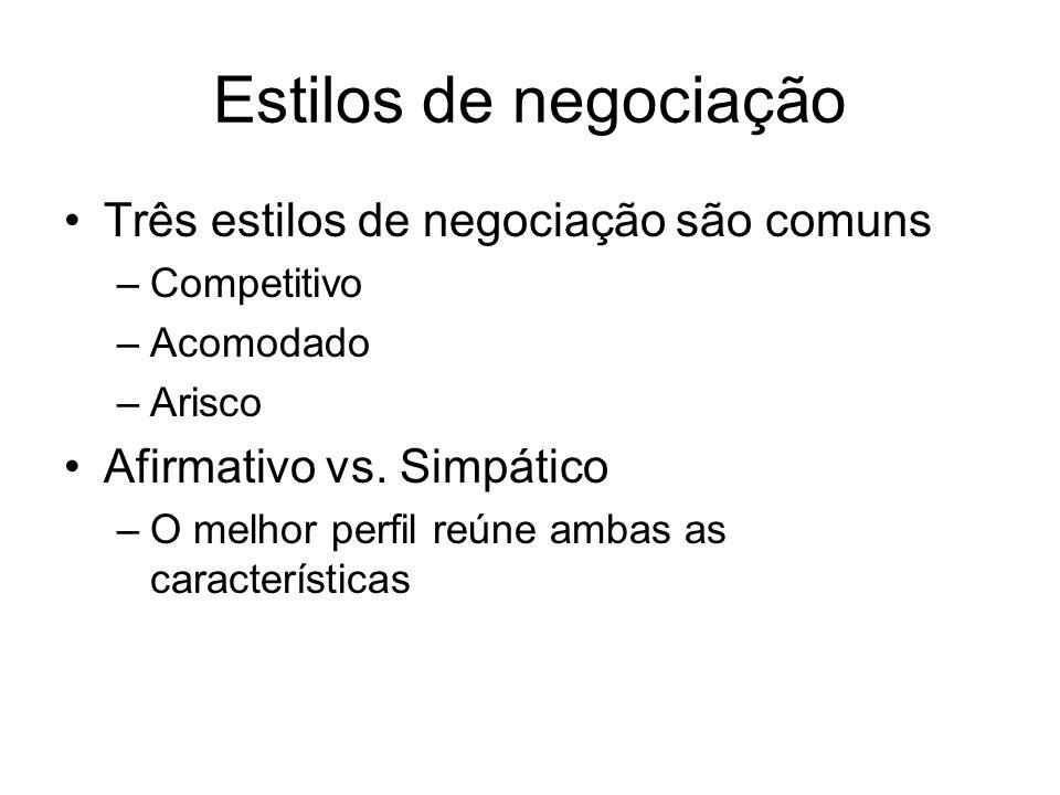 Estilos de negociação Três estilos de negociação são comuns