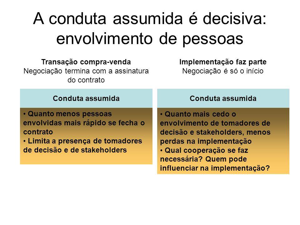 A conduta assumida é decisiva: envolvimento de pessoas