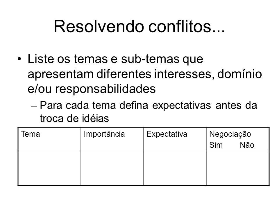 Resolvendo conflitos... Liste os temas e sub-temas que apresentam diferentes interesses, domínio e/ou responsabilidades.