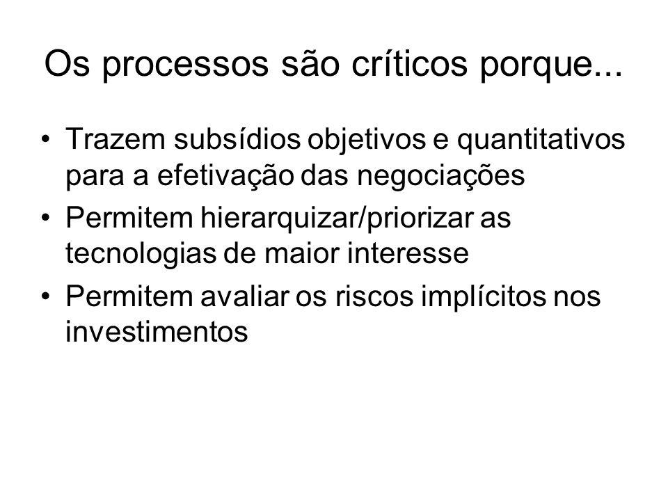 Os processos são críticos porque...