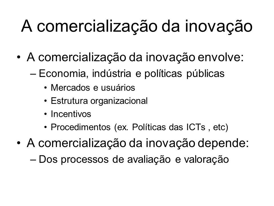 A comercialização da inovação