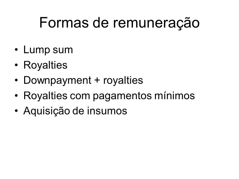 Formas de remuneração Lump sum Royalties Downpayment + royalties