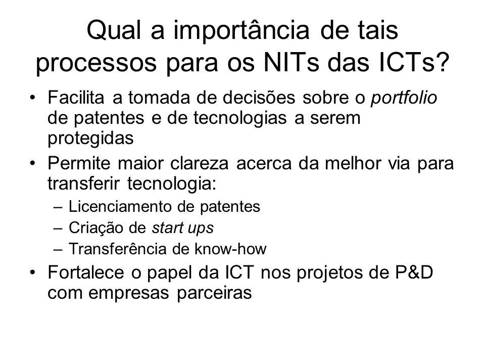 Qual a importância de tais processos para os NITs das ICTs