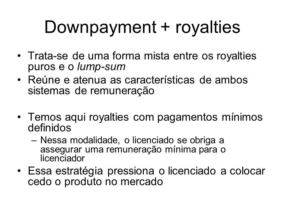 Downpayment + royalties