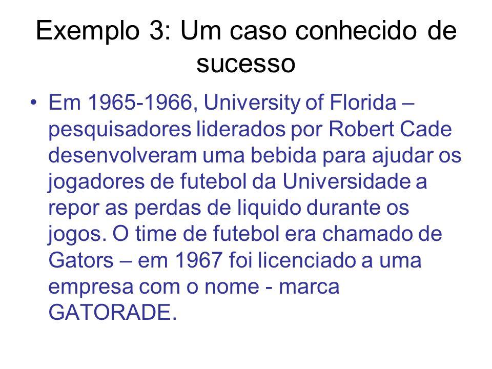 Exemplo 3: Um caso conhecido de sucesso
