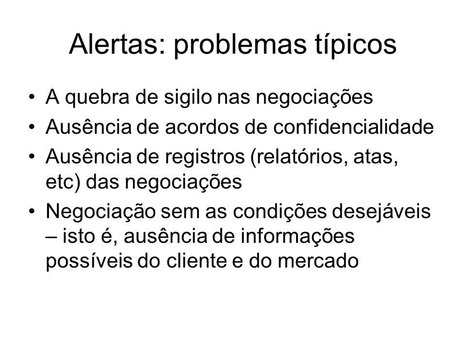 Alertas: problemas típicos
