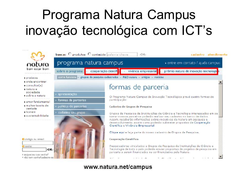 Programa Natura Campus inovação tecnológica com ICT's