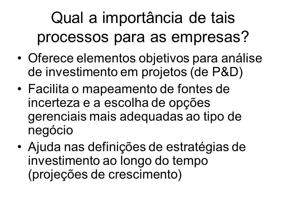 Qual a importância de tais processos para as empresas