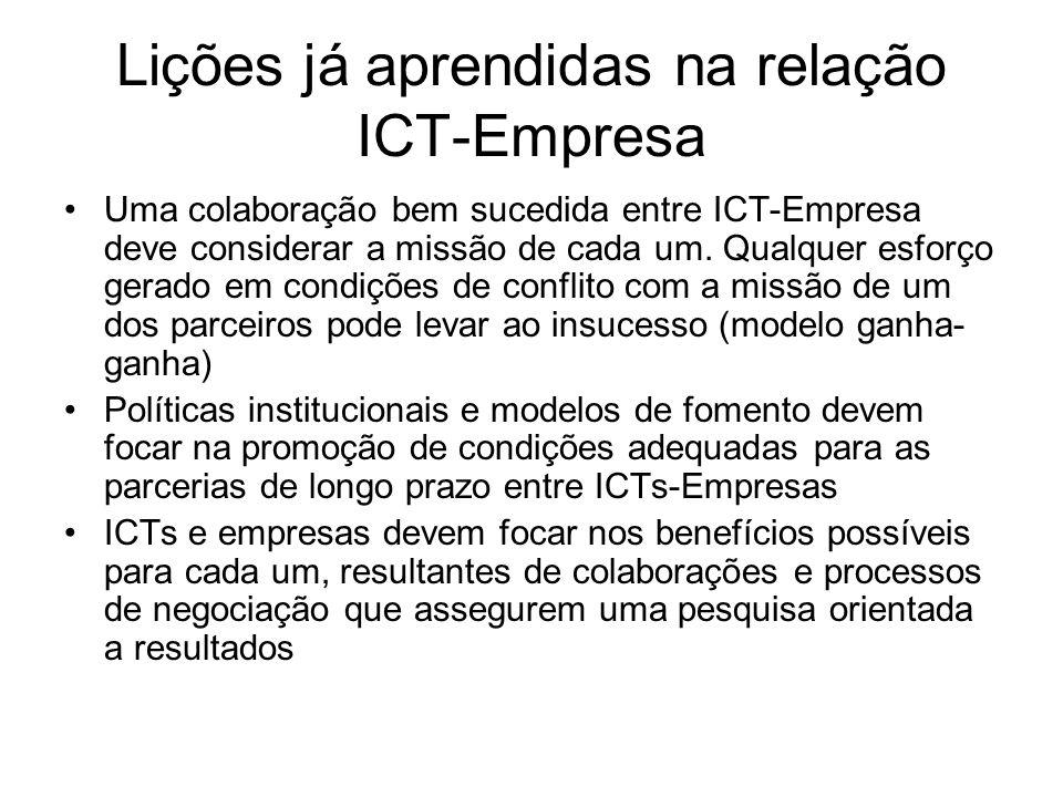 Lições já aprendidas na relação ICT-Empresa
