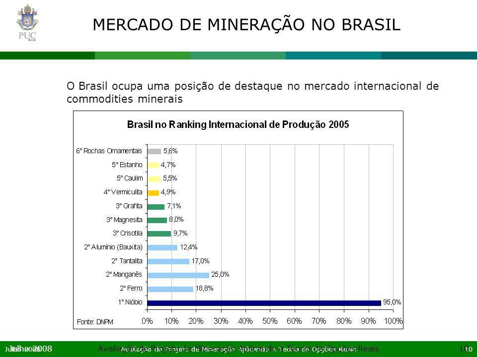 MERCADO DE MINERAÇÃO NO BRASIL