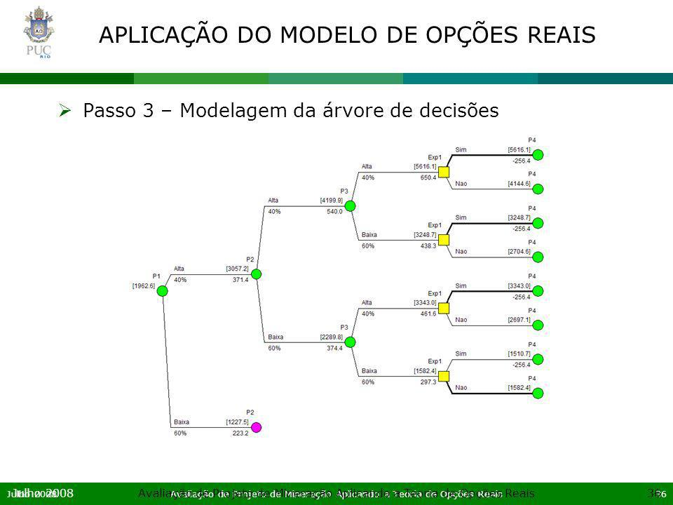 APLICAÇÃO DO MODELO DE OPÇÕES REAIS