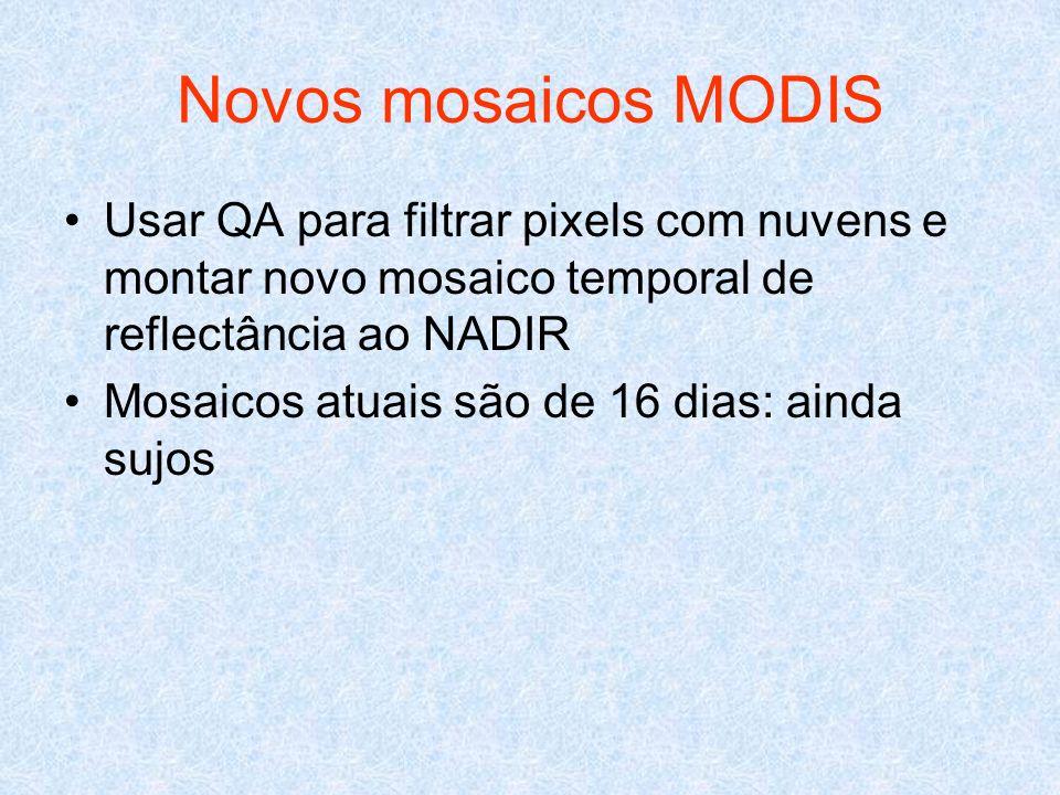 Novos mosaicos MODIS Usar QA para filtrar pixels com nuvens e montar novo mosaico temporal de reflectância ao NADIR.