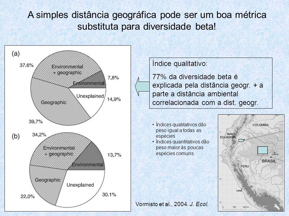 A simples distância geográfica pode ser um boa métrica substituta para diversidade beta!