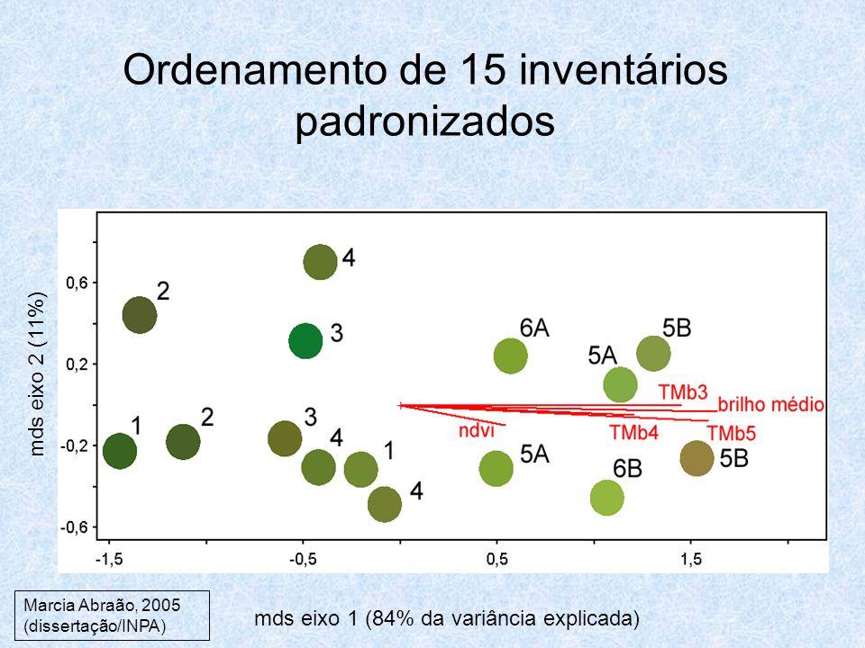 Ordenamento de 15 inventários padronizados