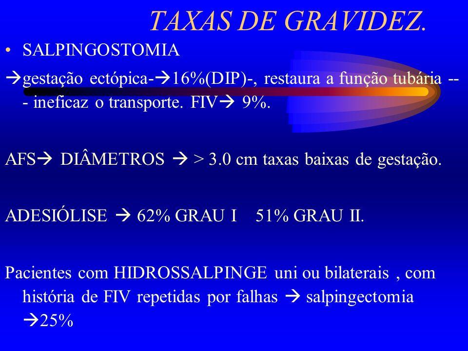 TAXAS DE GRAVIDEZ. SALPINGOSTOMIA