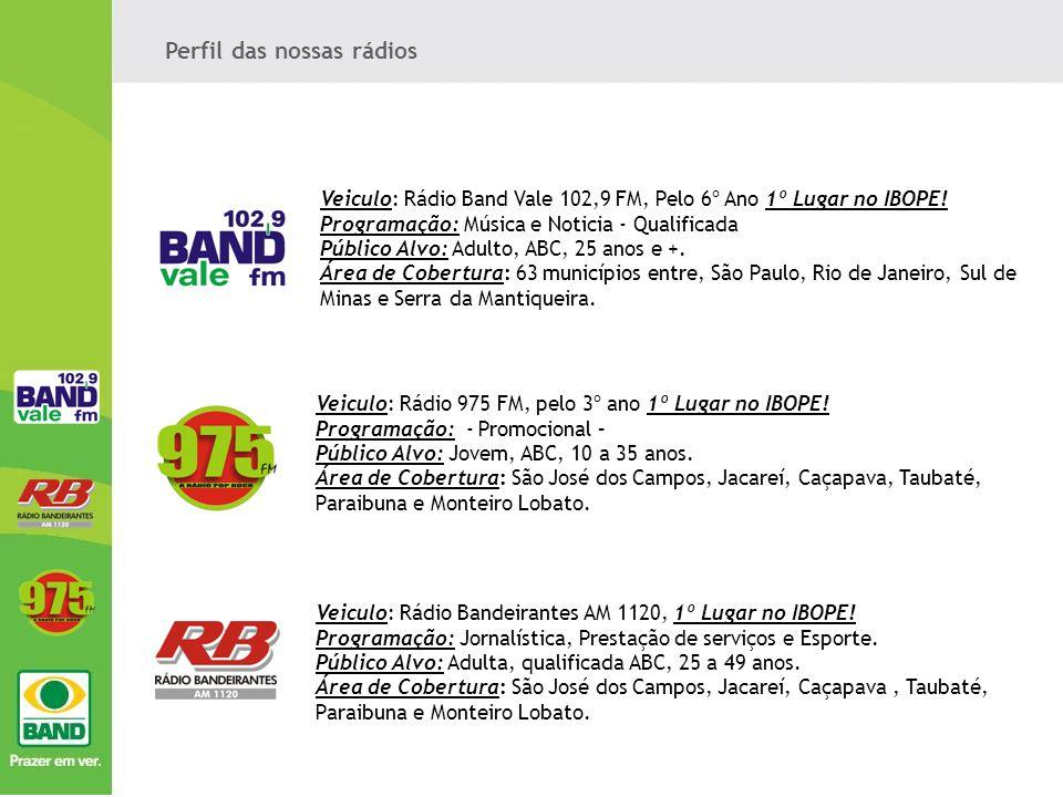 Perfil das nossas rádios