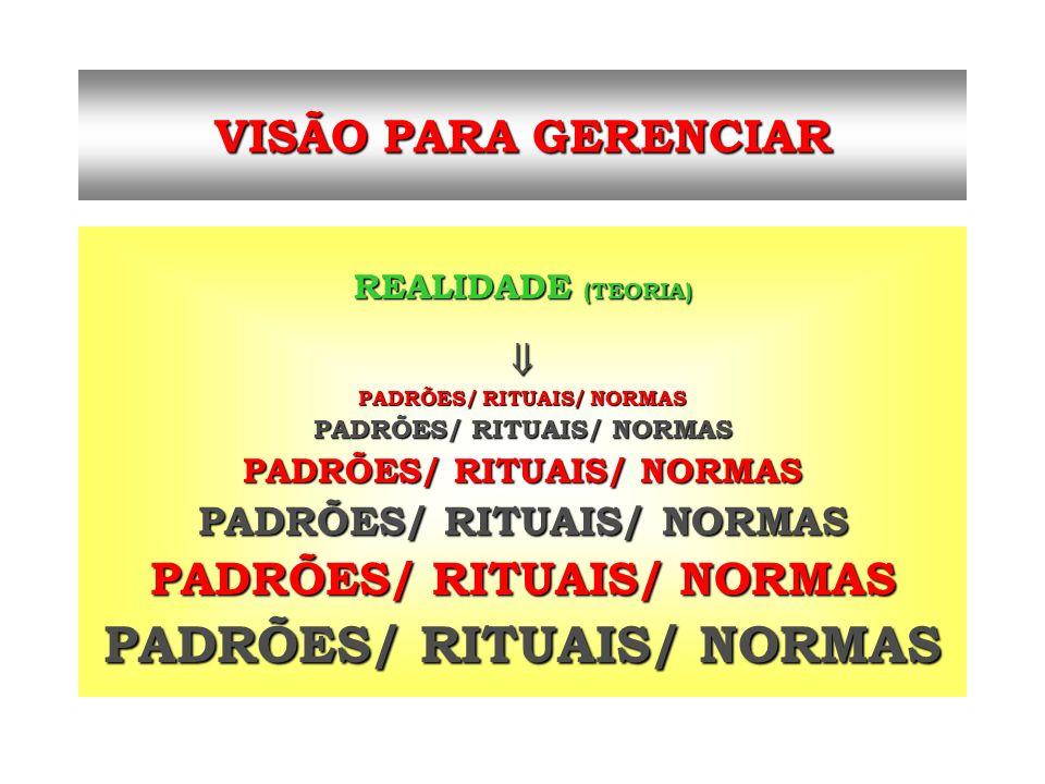 PADRÕES/ RITUAIS/ NORMAS