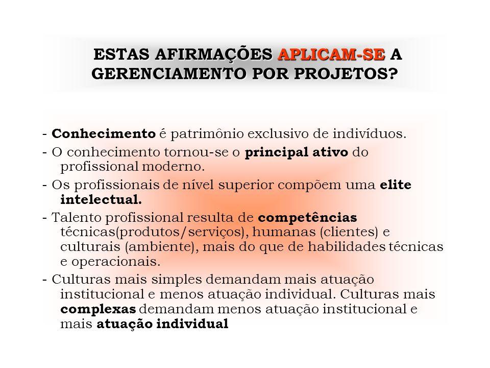 ESTAS AFIRMAÇÕES APLICAM-SE A GERENCIAMENTO POR PROJETOS