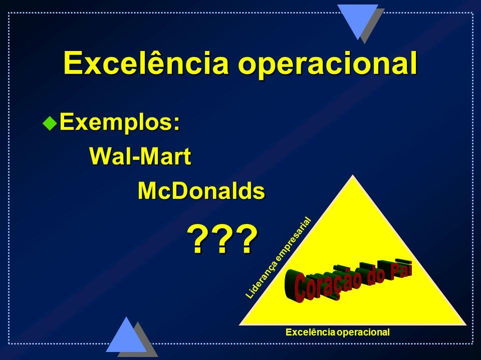 Excelência operacional