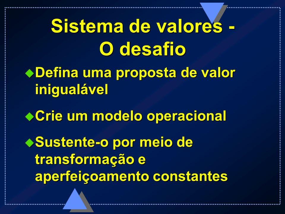 Sistema de valores - O desafio