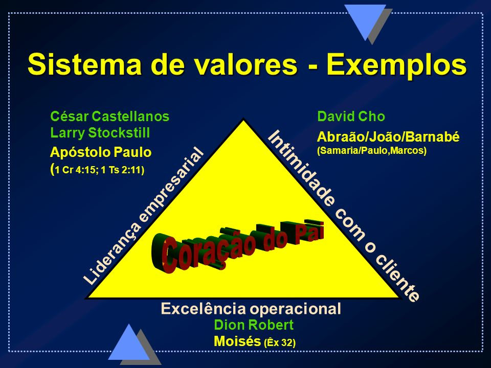Sistema de valores - Exemplos