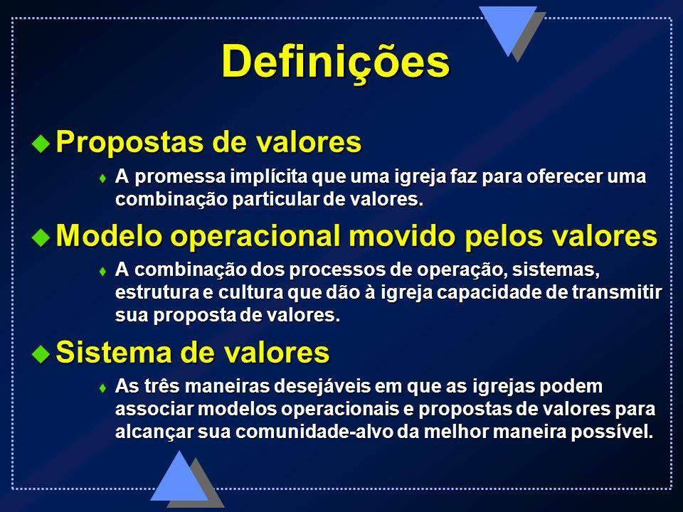 Definições Propostas de valores
