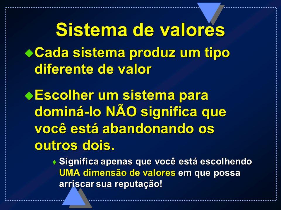 Sistema de valores Cada sistema produz um tipo diferente de valor