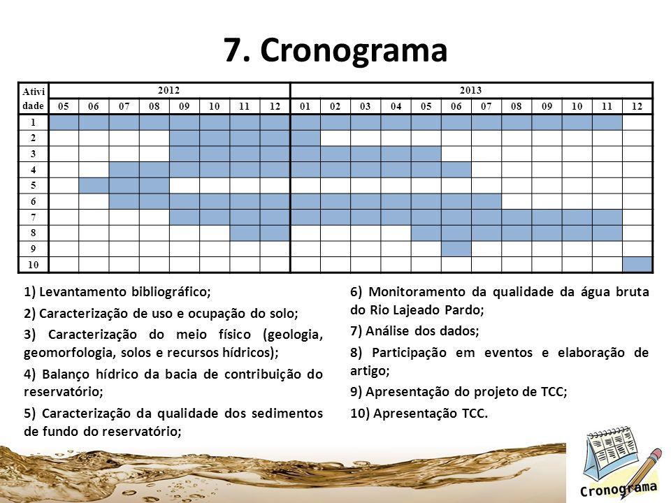 7. Cronograma 1) Levantamento bibliográfico;