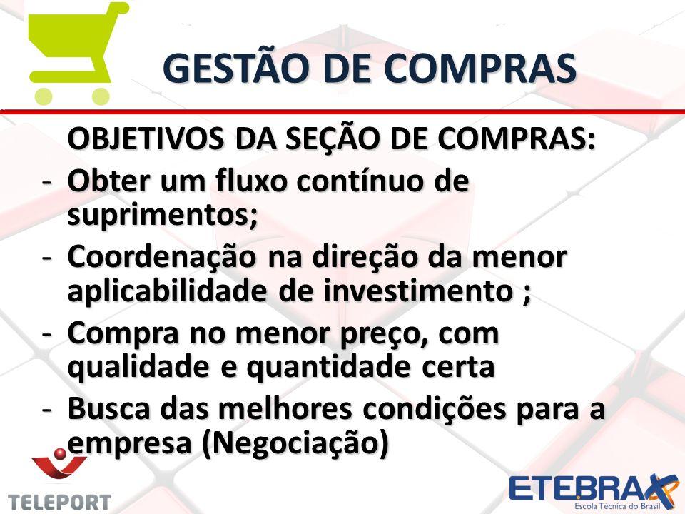 GESTÃO DE COMPRAS OBJETIVOS DA SEÇÃO DE COMPRAS: