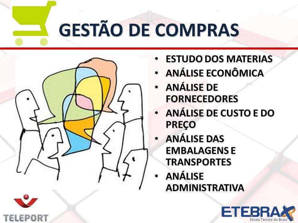 GESTÃO DE COMPRAS ESTUDO DOS MATERIAS ANÁLISE ECONÔMICA
