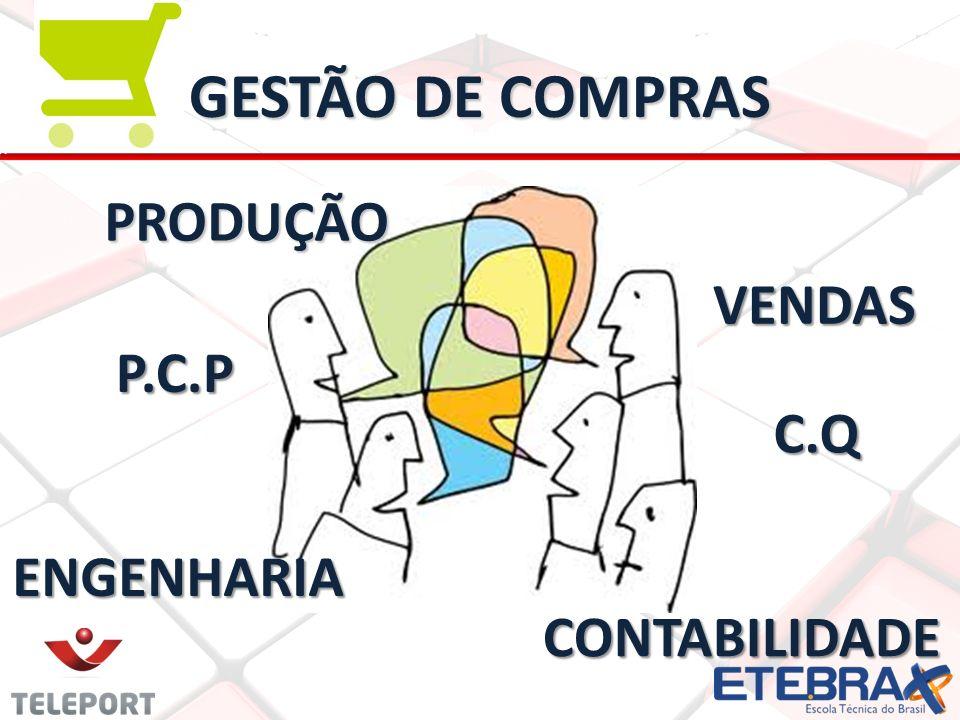 GESTÃO DE COMPRAS PRODUÇÃO VENDAS P.C.P C.Q ENGENHARIA CONTABILIDADE