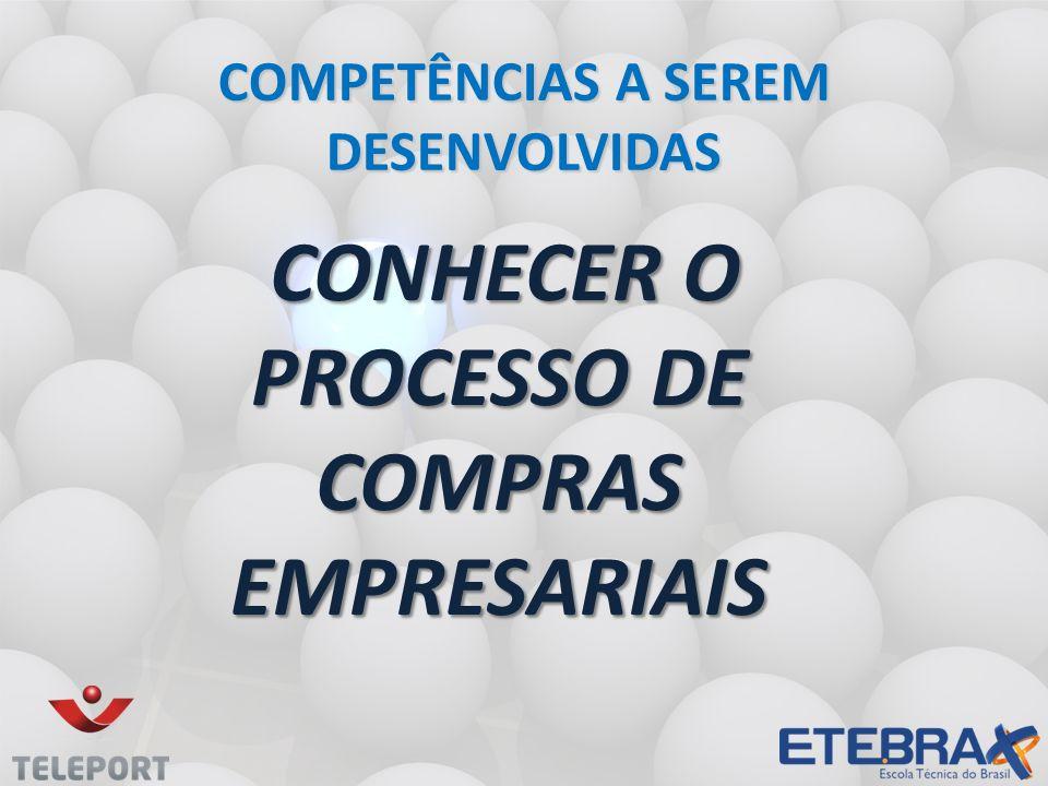 Conhecer o processo de Compras empresariais