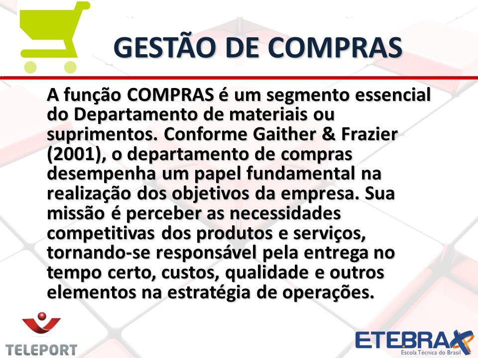 GESTÃO DE COMPRAS