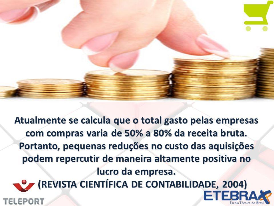 Atualmente se calcula que o total gasto pelas empresas com compras varia de 50% a 80% da receita bruta.