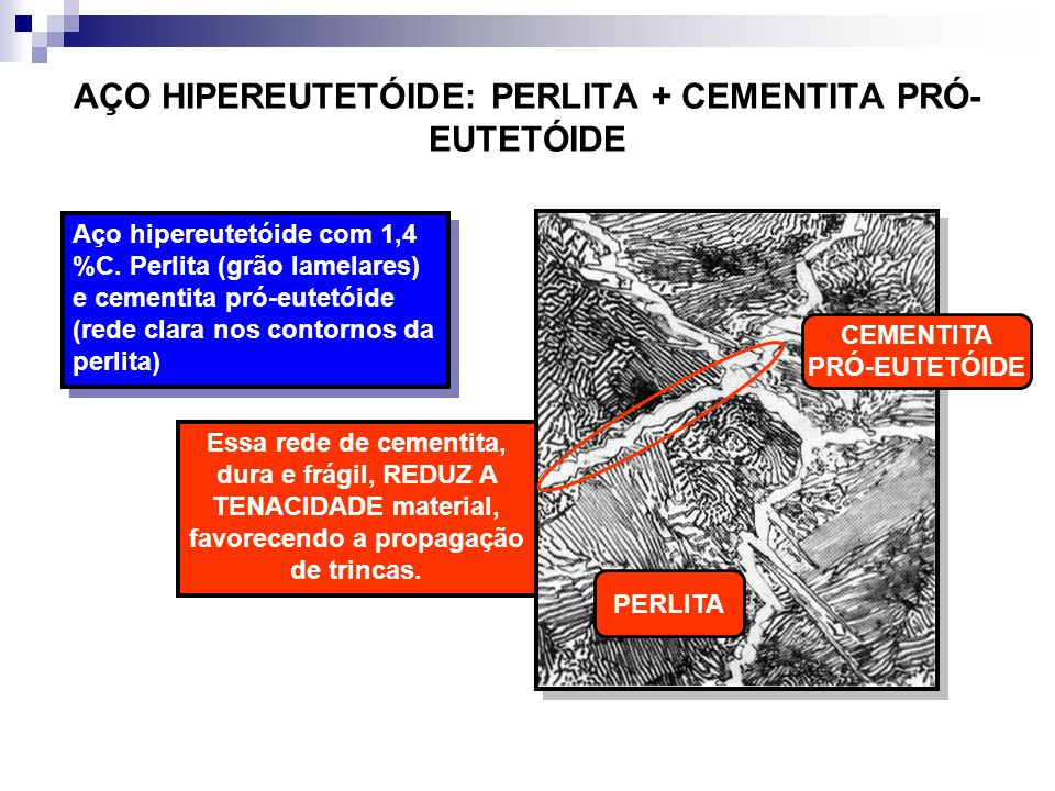 AÇO HIPEREUTETÓIDE: PERLITA + CEMENTITA PRÓ-EUTETÓIDE