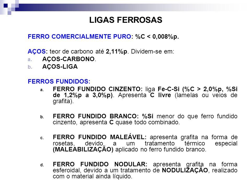 LIGAS FERROSAS FERRO COMERCIALMENTE PURO: %C < 0,008%p.