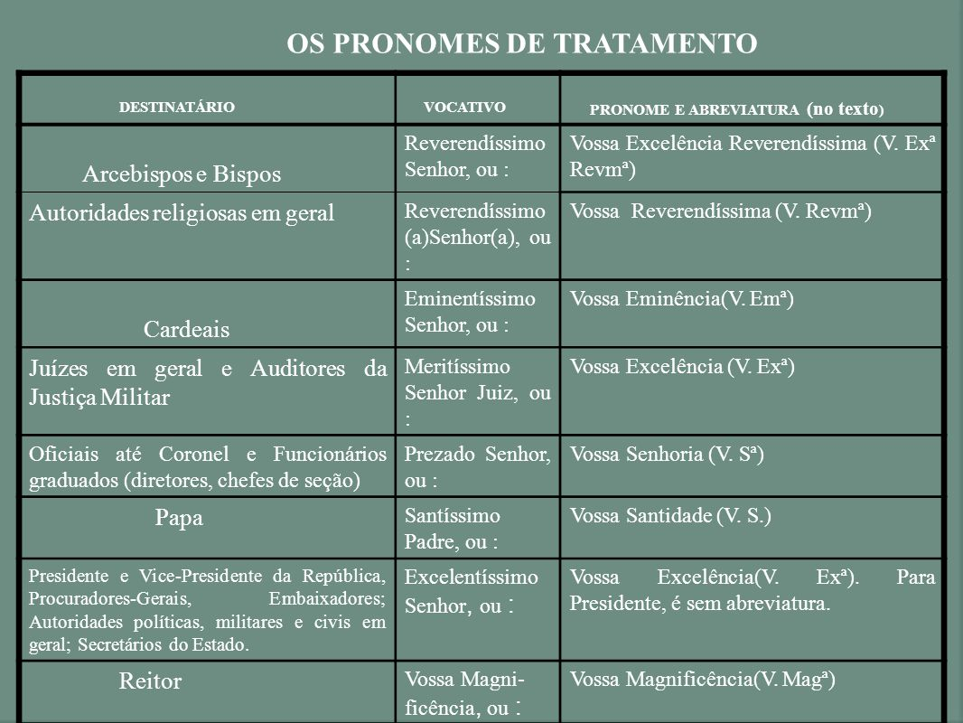 OS PRONOMES DE TRATAMENTO
