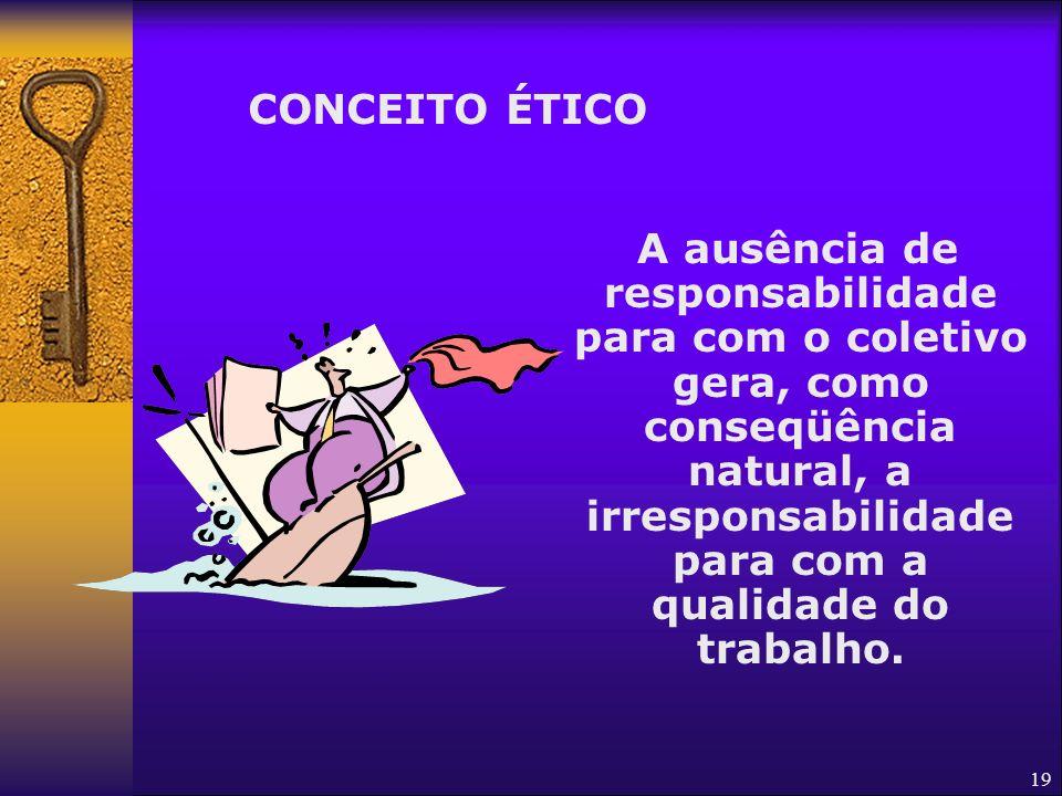 CONCEITO ÉTICO