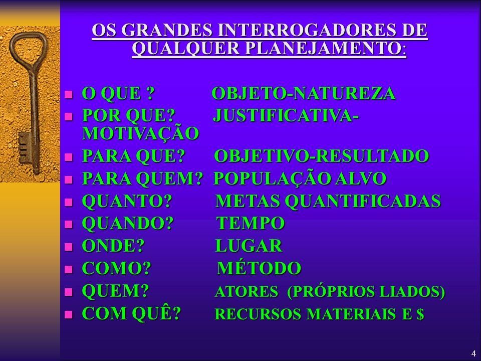 OS GRANDES INTERROGADORES DE QUALQUER PLANEJAMENTO:
